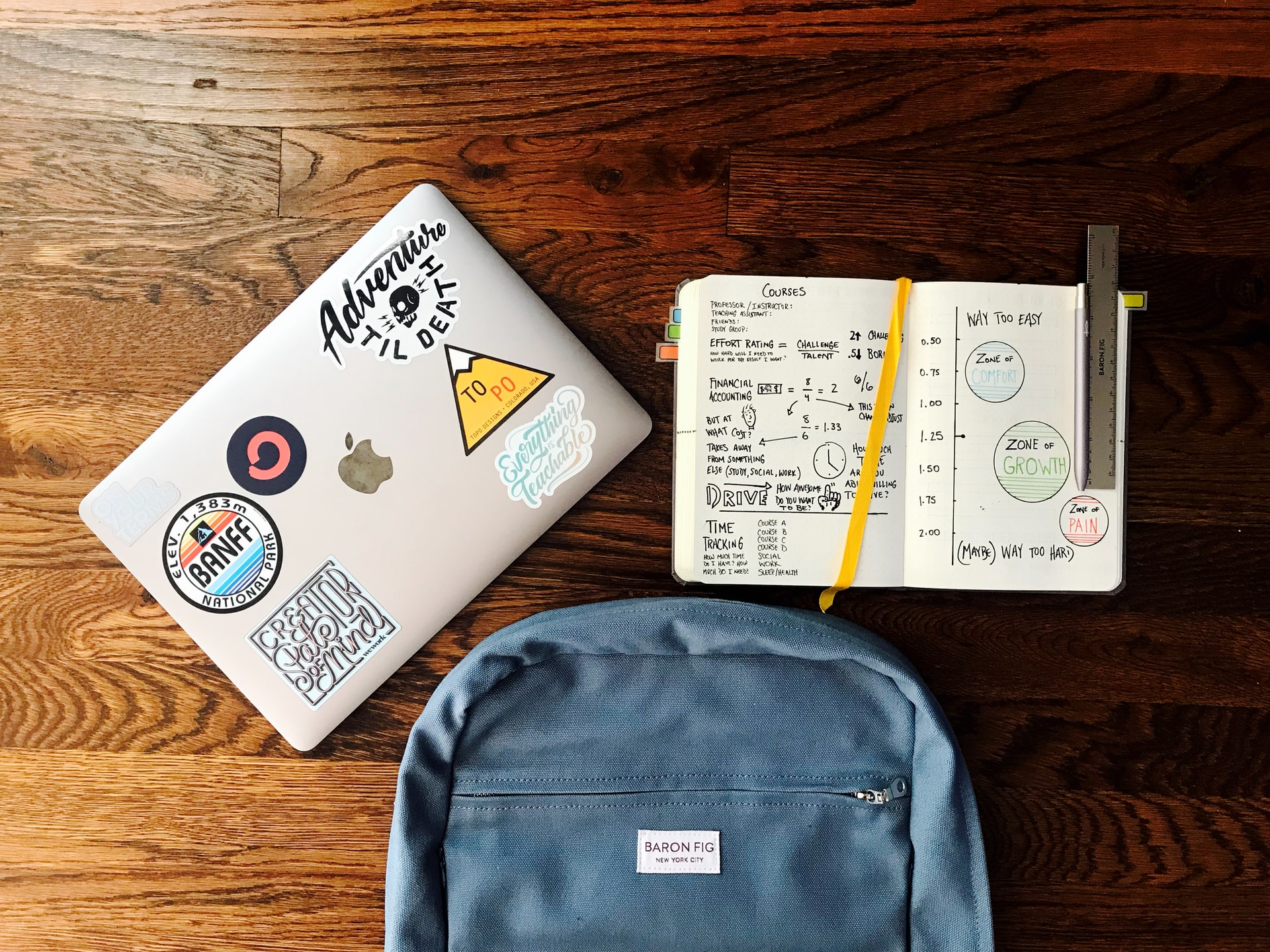 Kako izabrati idealan ruksak